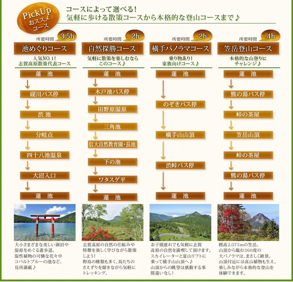 志賀高原でトレッキング